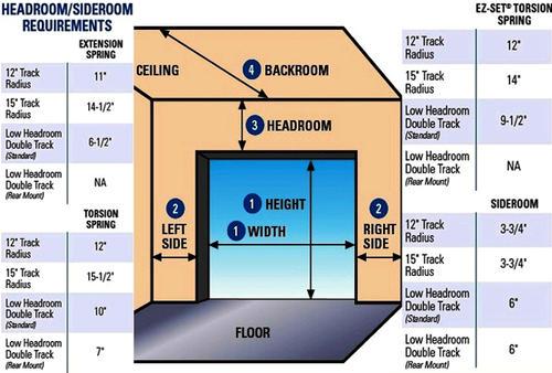Image Result For Price Of Garage Doors