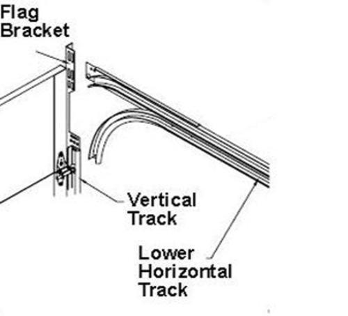 Ideal Door 174 Double Track Low Headroom Kit For Overhead