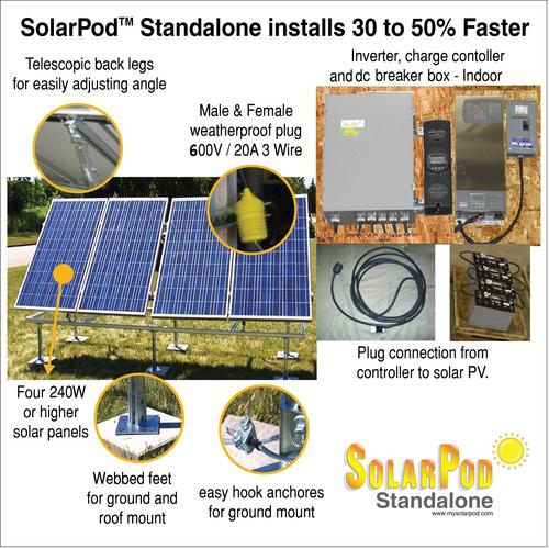 solarpod standalone plug and play off grid solar photovoltaic system at menards. Black Bedroom Furniture Sets. Home Design Ideas