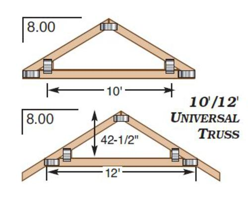 Plumbing for 4 12 roof truss prices